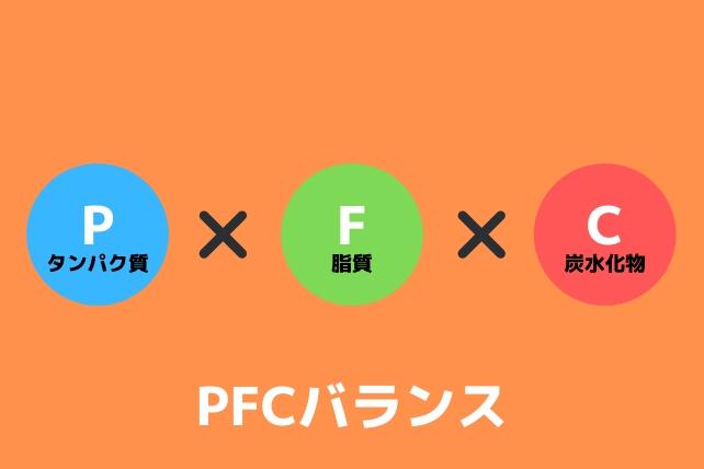 PFCバランスの栄養